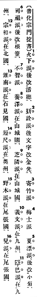List of 16 branch sects in Koji Ruien Vol. 9, p. 1134